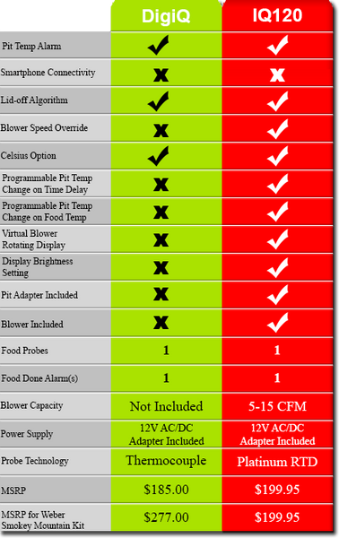 maverick meat thermometer et 84 instructions