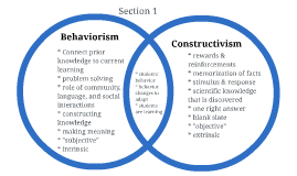 comparing traditional and constructivist instructional models