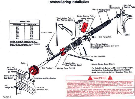 clopay garage door spring installation instructions